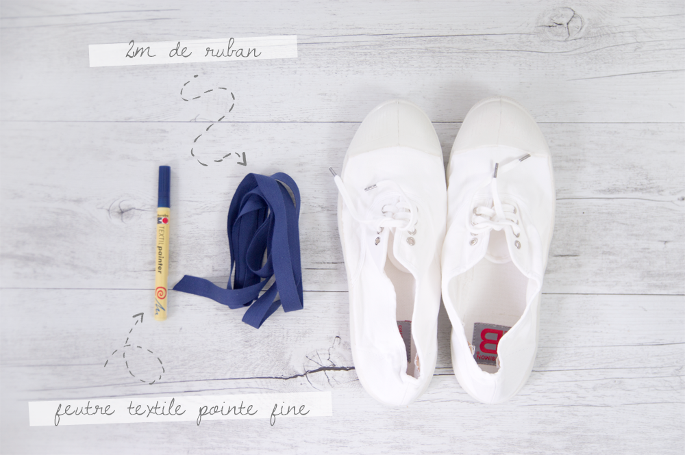 diy-bensimon-graphique